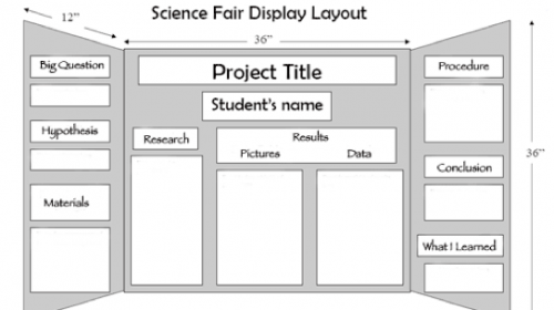 How to setup a science project
